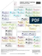 ricardo_vargas_simplified_pmbok_flow_6ed_color_EN-A3.pdf