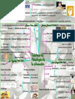 mapa mental de educacion.pptx