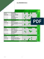 Allergenen menu B 01-2018.pdf
