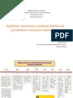 Evolución Histórica Del Procedimiento Contencioso Administrativo.