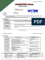 Proganualyunid3persona 130502223952 Phpapp02 (4)