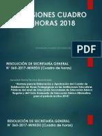 Precisiones Cuadro de Horas 12122017