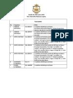 Listado de Útiles Para 2018 MARCELINO REYNOSO