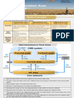 CME Poster Configuration Area Management(02) (1)