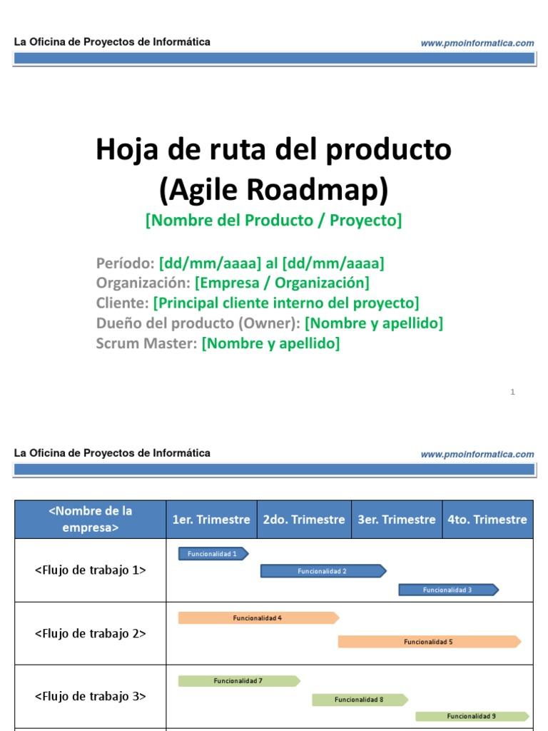 Fantástico Habilidades De Reanudar Plomo Del Almacén Colección de ...
