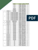 2g Mro Phase-2 12-Dhq Sacfa Id & Site Count Tracker