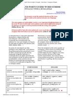 Acentuação Tônica Em Inglês e Português -- Word Stress - Portuguese & English