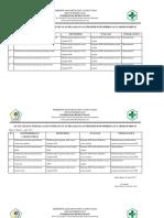 Evaluasi Dan Tindak Lanjut Pemantauan Pelaksanaan Prosedur Pemeriksaan Laboratorium