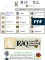 Iraq Ordnance ID Guide