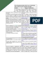 002-2016 - Quadro Comparativo - Mudanças NR-12 - 21092016