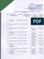 План Государственных Закупок ИКГ На 2018 Год