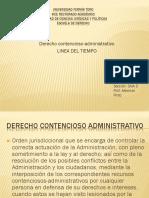 Derecho Contencioso-Administrativo