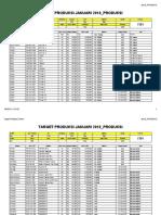 Target Produksi & Kirim - Jan18_PRODUKSI