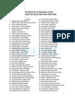 Resultados de La Segunda Etapa UWC Perú