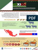 México en vías de alcanzar seguridad alimentaria