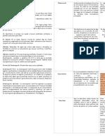 resumen de metodologia