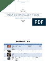 297044852 Tabla de Minerales y Rocas