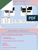 Alcalinos-alcalinotérreos (3)