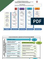 Mapa Curricular 2016.pdf