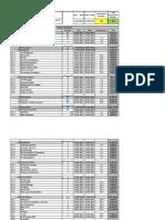 Civil Construction Schedule