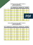 4_KUNCI JAWABAN IPA UCUN 2 SMP-MTs_2015-2016.pdf