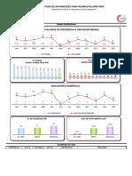 Coelce Informe Estatistico 20080104 3724