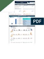 Coelce Informe Estatistico 20121017 6918