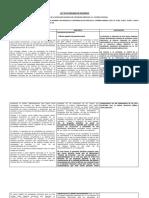 motivos FONDOS DE INVERSION.pdf