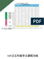 双向细目表.pdf