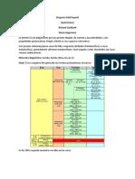 Copy of Resumen Orogenic Gold Deposit