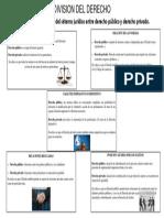 Cartel Division Del Derecho