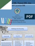 TUGAS 2 tugas Pengertian BK, Tujuan BK, dan Arah.pptx