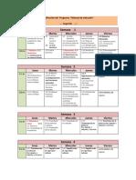 Dosificacion Del Programa -Manual Propedeutico- (1)