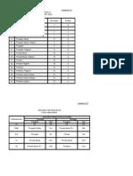 Lampiran Tabel Pola Karier_Buku.pdf