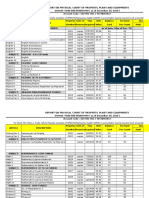 2016 School Property Inventory - As of December 30, 2016