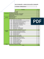 Plano de formação_CEF_Pasteleiro_Padeiro_completo.pdf