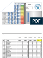 014 - Sales KPI Dashboard
