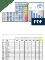 Sales KPI Dashboard_v2.xlsx