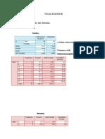TUGAS Statistics.docx 2003