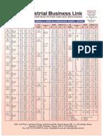 2_PIPE SCHEDULE & INNER DIA DIMENSIONS.pdf