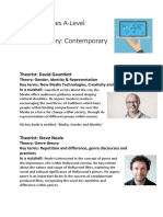 Media Studies Theorists (Contemporary)