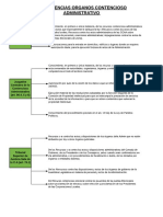 Contencioso-Administrativo II. Competencias de Los Órganos Del Contencioso-Administrativo