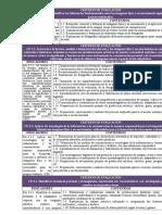 6º Plastica Criterio de Evaluación Indicador y Contenido