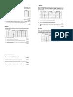 Tutorial Project Management