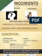 Rodriguez Solis Juanjose
