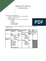 Socidoc.com Diagnostic de Laborator in Neuroviroze Lp2