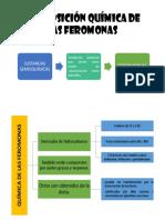 Composición Química de Las Feromonas