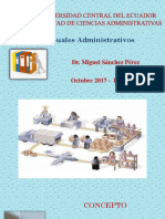 Manuales Administrativos Resumen (2)