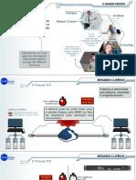 Otimização de Links - SDWAN - Adendo
