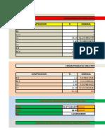 Cromatografia de Petroleo